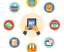Starting A Multi-Channel Selling In Malaysia for Your Online Business