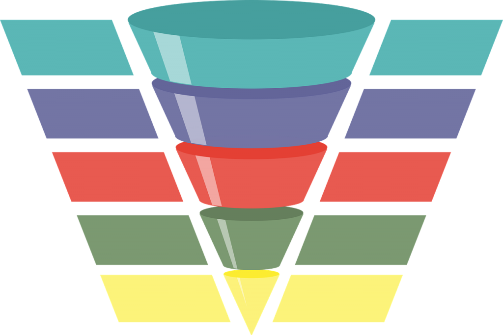 What the heck is a sales funnel ?HOW CAN I CREATE ONE THAT CAN GENERATE SALES?