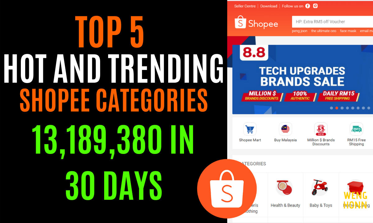 Top 5 HOT AND TRENDING Shopee Product Categories In Malaysia 13,189,380 SALES VOLUME IN 30 DAYS